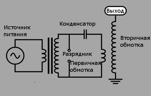 Трансформатором тесла своими руками