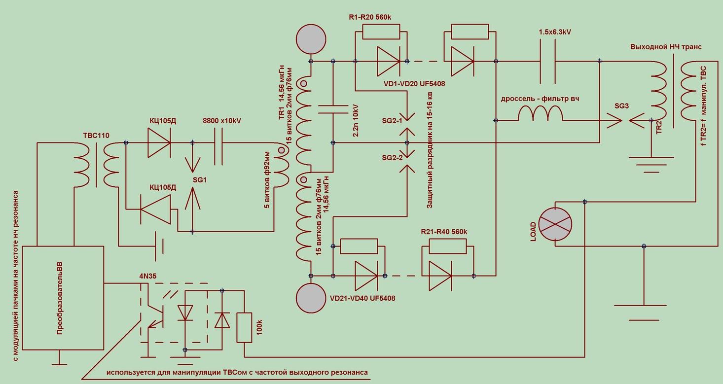 Магнитный компрессора наносекундных импульсов