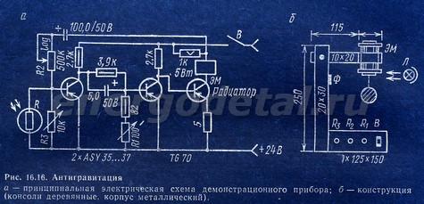 Платформа гребенникова своими руками чертежи 683