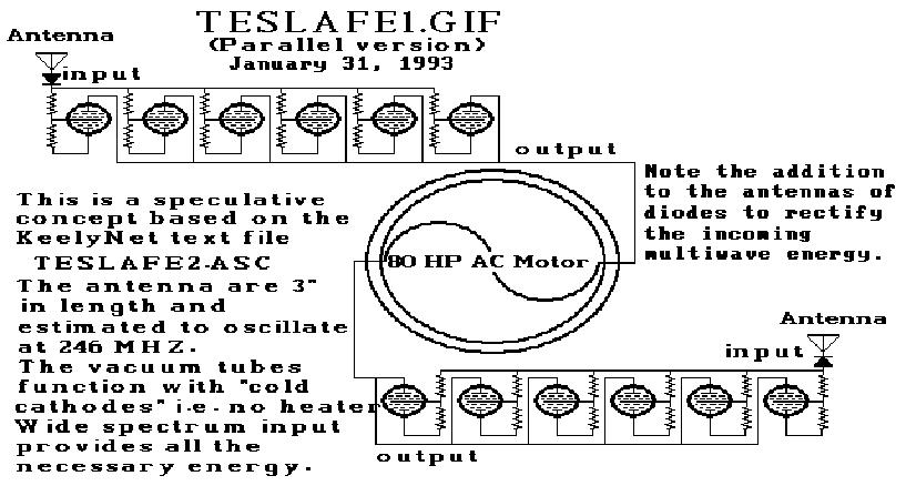 В 1931, при финансировании