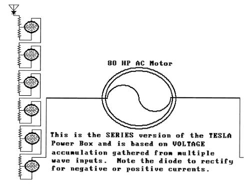 автомобиль тесла на энергии вакуума