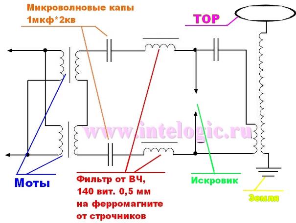 рабочая схема трансформатора